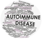Natural Medicine Causes Treatment of Autoimmune Disease